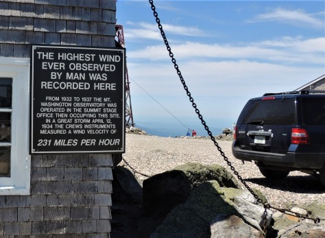 Sign explaining the highest wind speed observed by man.